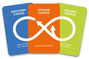 3 Primary Outcome Delivery Cards