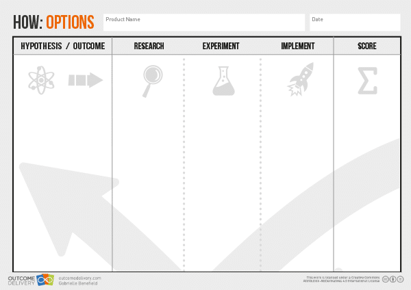 Thumbnail Image of the Outcome Delivery Options Canvas.